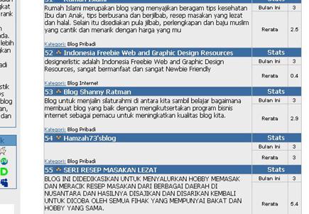 daftarblog53
